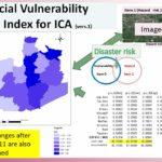 Day_159: PAR model : Hazard and Vulnerability (2)