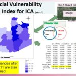 Day_163: PAR model : Hazard and Vulnerability (3)